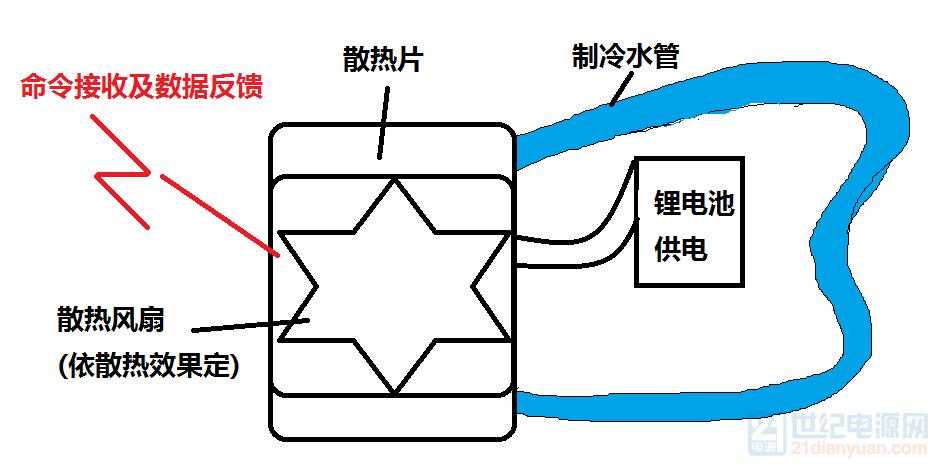 HOPCU5Z1D2MXI[RX{W~Z3OC.png
