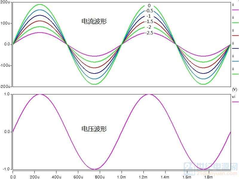 压控电阻波形.jpg
