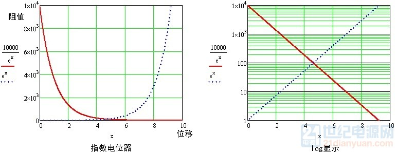 指数电位器.jpg