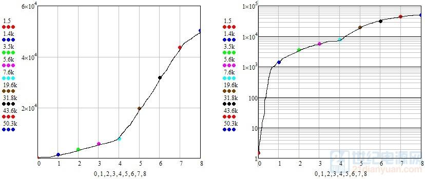 直滑式指数电位器曲线.jpg