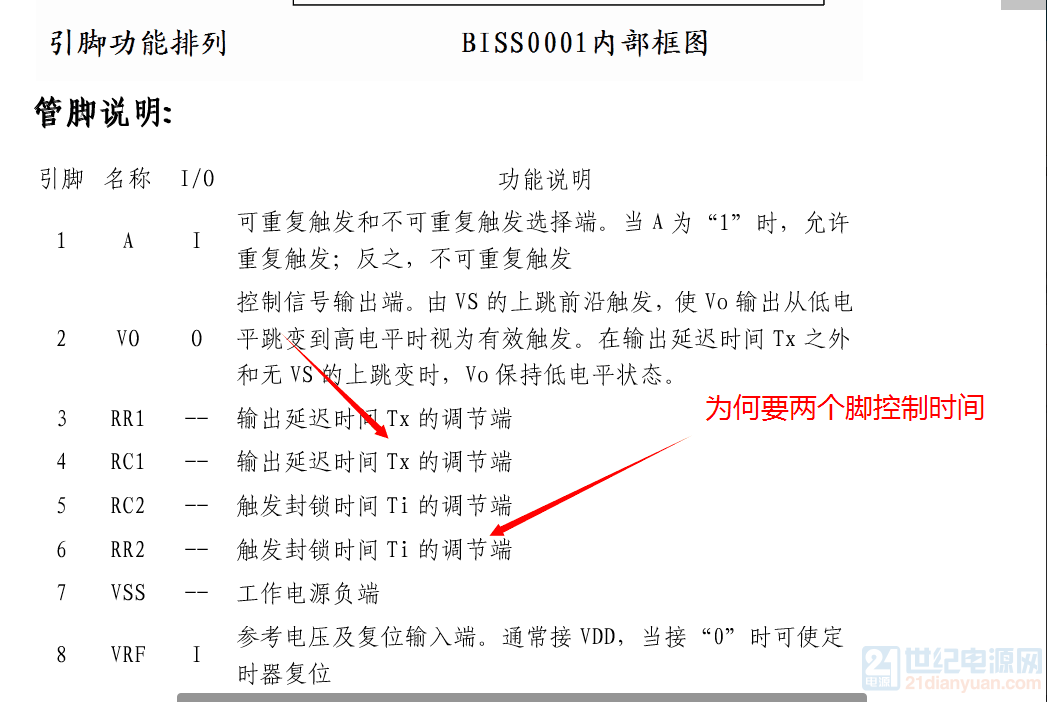 红外IC BISS0001相关问题.png
