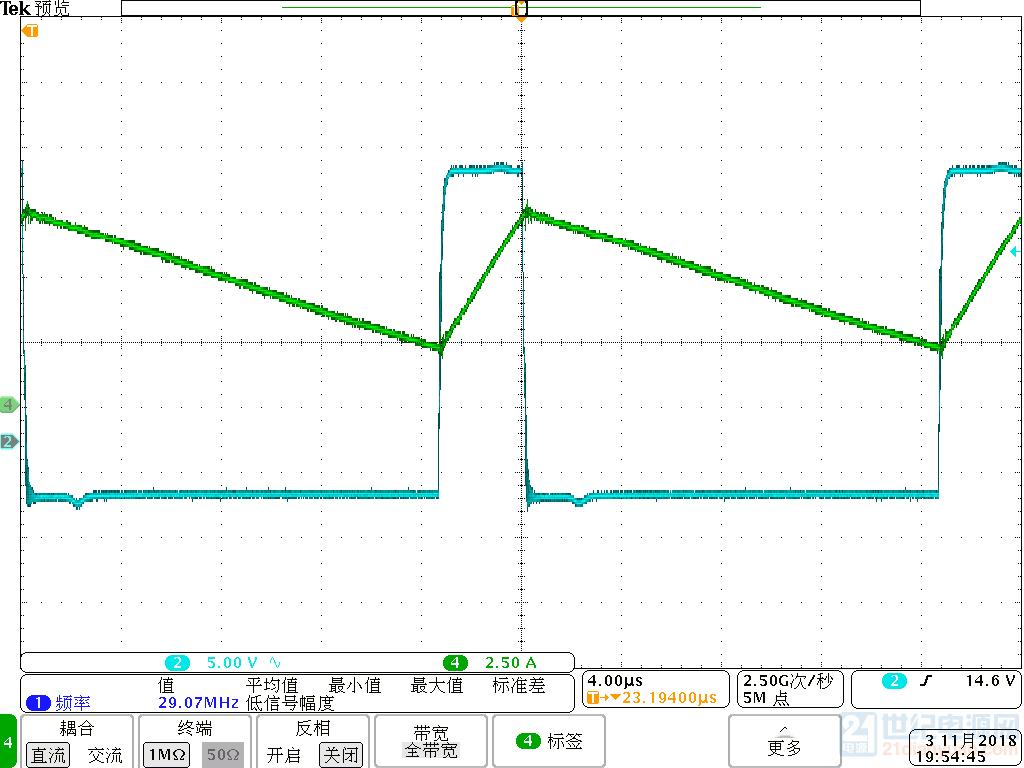 电感电流波形和驱动波形