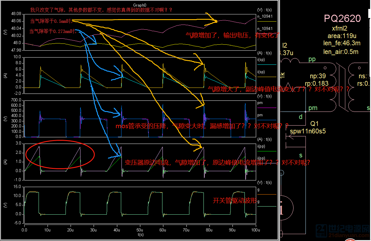 气隙与原边电感和电流模式的关系.png