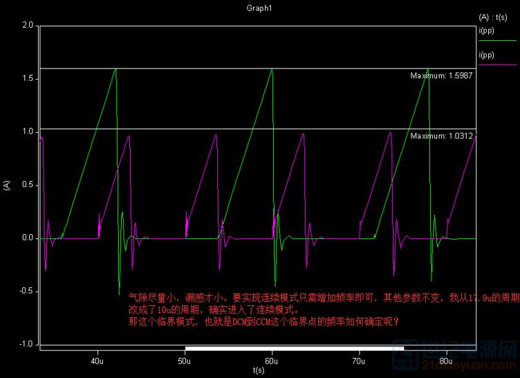 DCM到CCM临界频率问题.png