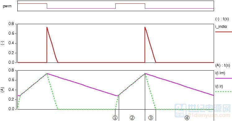 双管反激CCM.jpg
