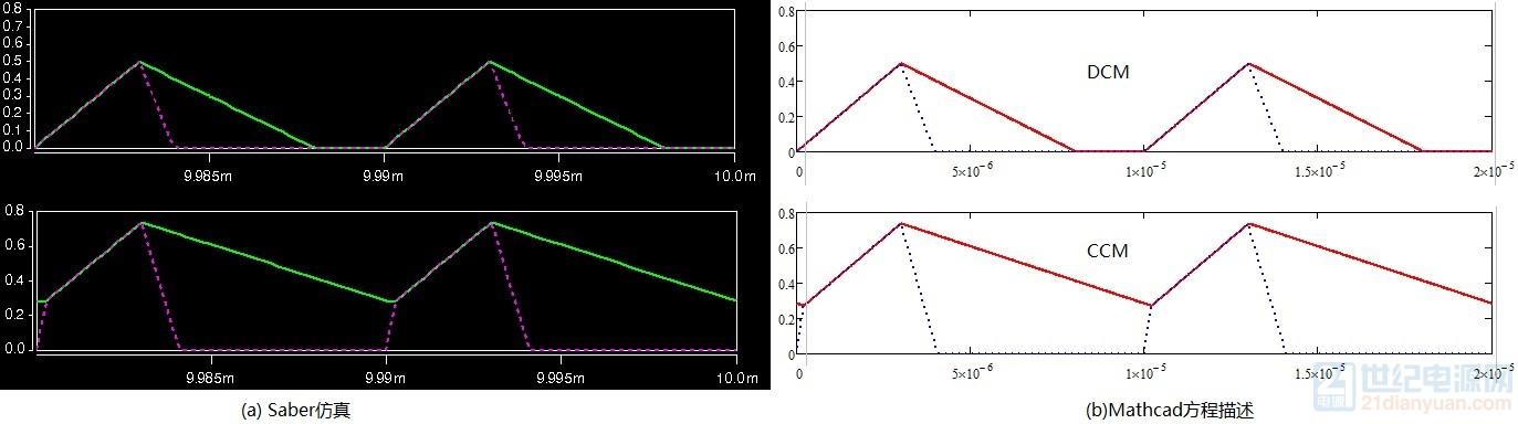 反激断续模式波形对比.jpg