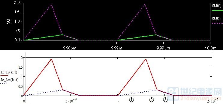 双管正激电流波形.jpg