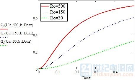 双管正激等负载增益曲线.jpg