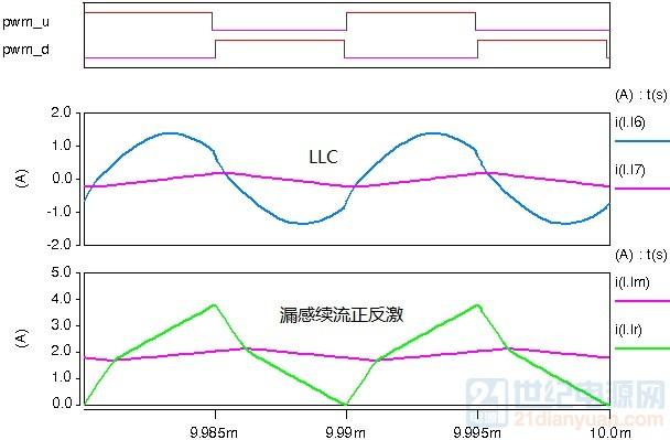 正反激与LLC对比.jpg