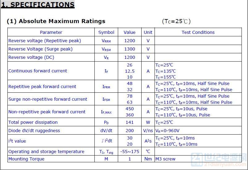 碳化硅1200V