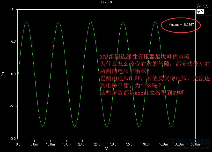 3绕组线性变压器副边峰值电流.png