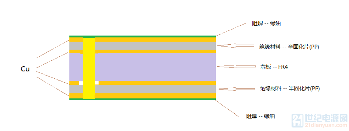 二层板叠构.png