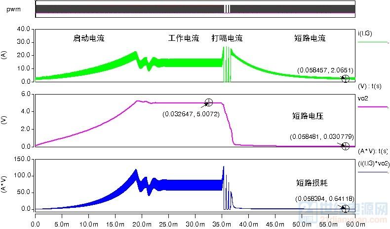 5V16A启动短路波形.jpg