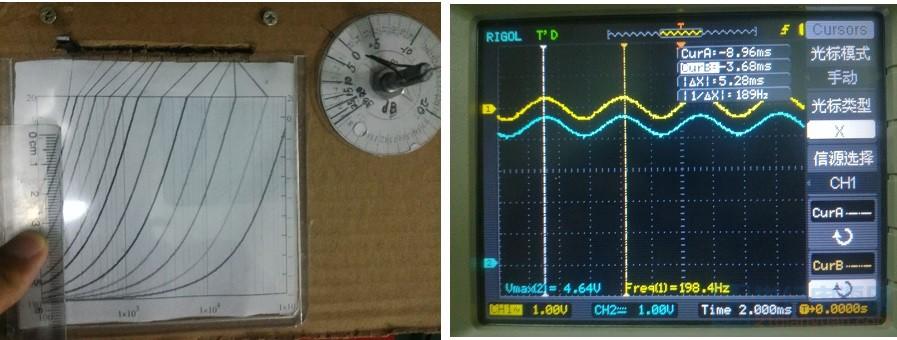 0dB测试曲线.jpg
