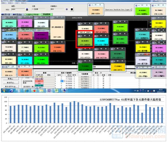 整机优化数据.png