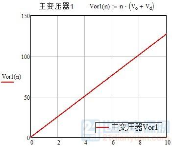 主变压器反射电压.jpg