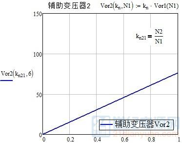 辅助变压器反射电压.jpg