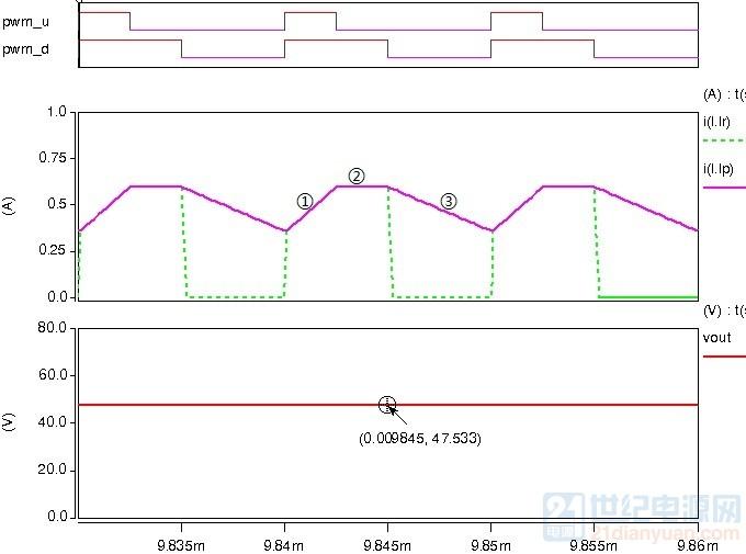 兼容模式双管反激波形.jpg