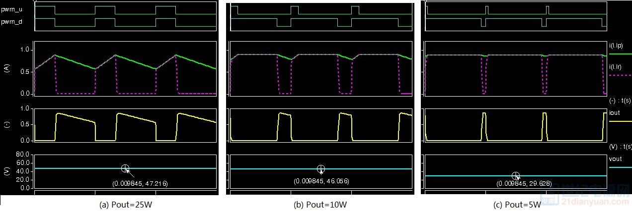 同峰值不同功率波形.jpg