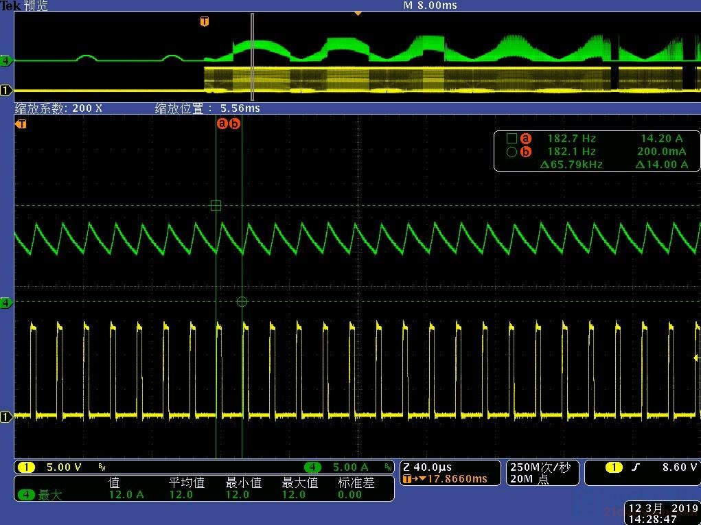 频率正常波形