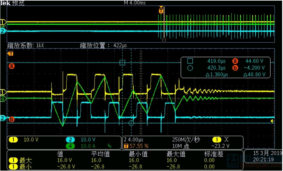 BURST发波时的驱动波形