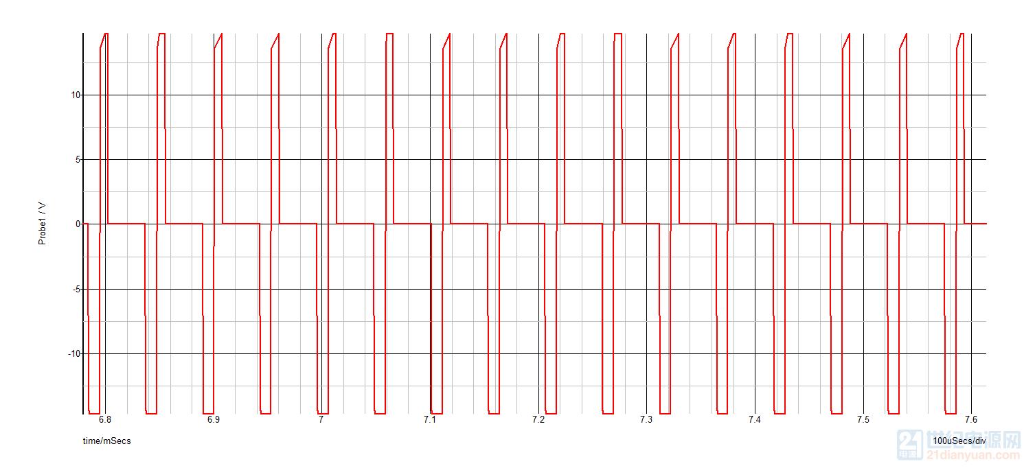 12V10A-V2.0-graph.png