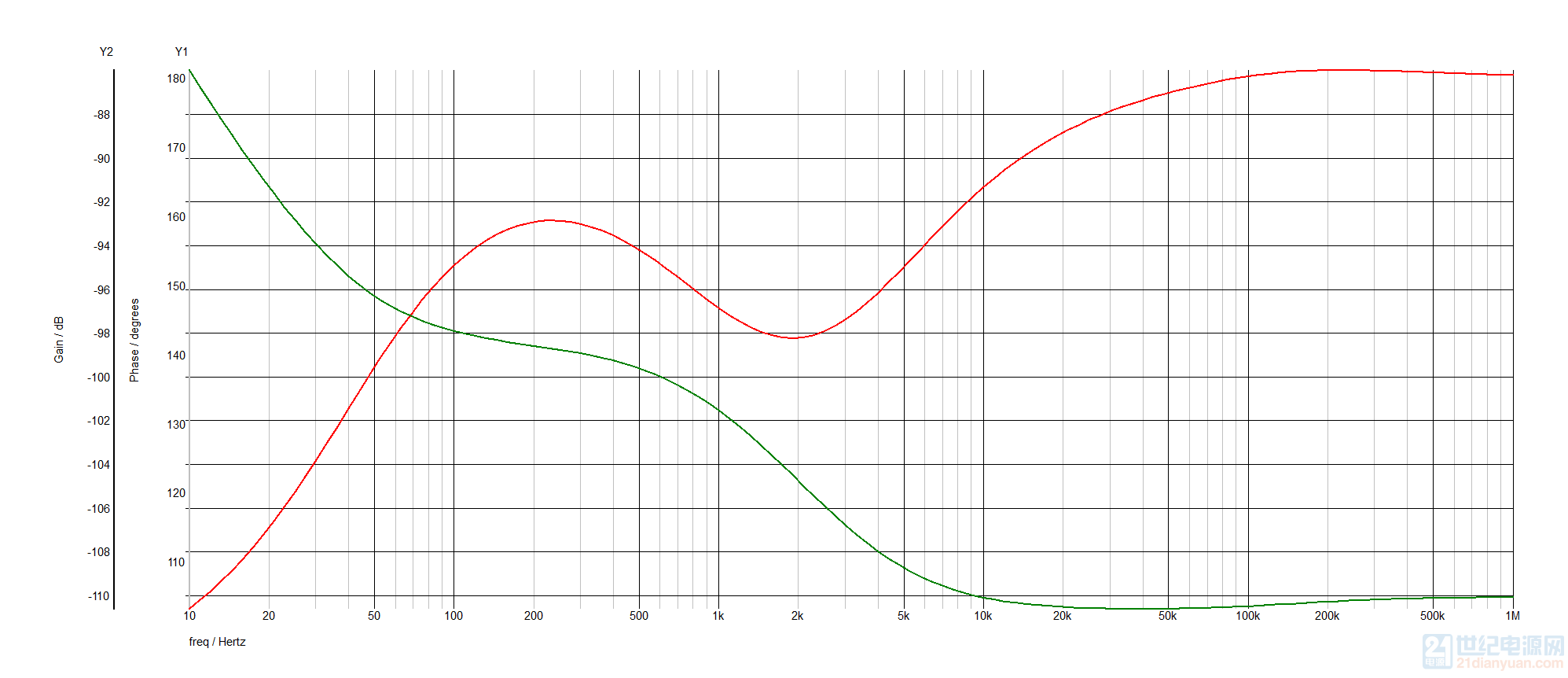 LAB 9-graph.png