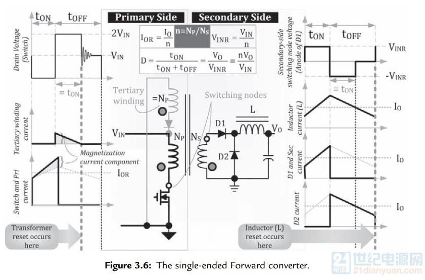 forward convertor-tertiary winding.jpg