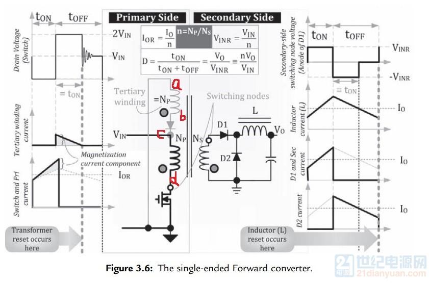 forward convertor-tertiary winding-3.jpg