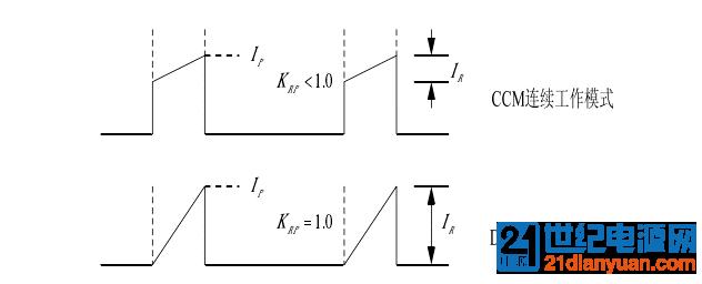 反激式开关电源波形