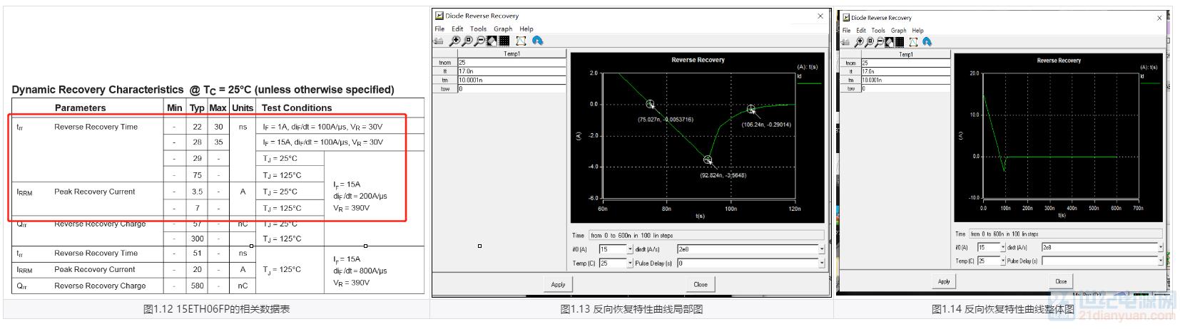 图1.13 反向恢复特性曲线局部图.png