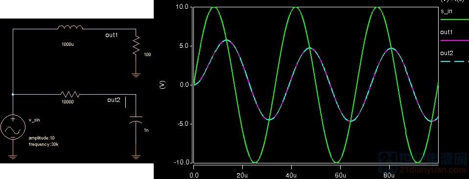 RCLR时域波形.jpg