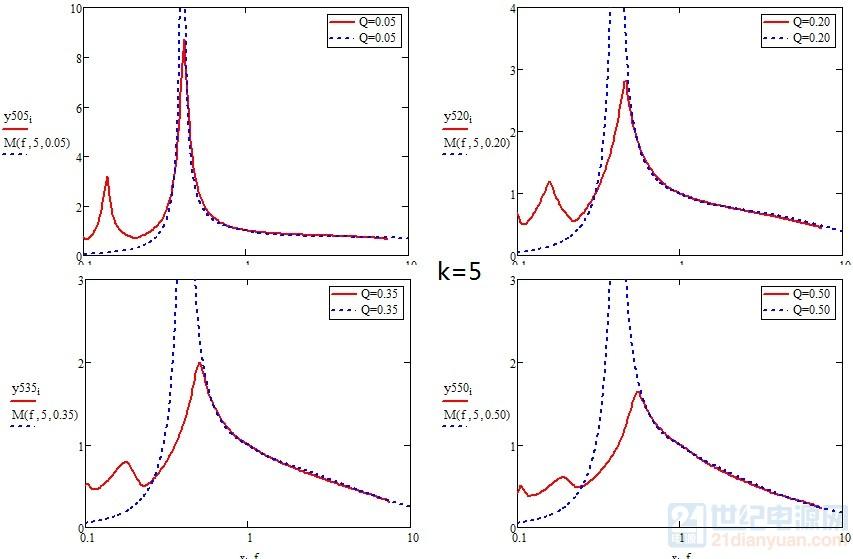 k等5对比1.jpg