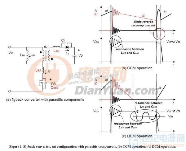 关于lm和coss电容震荡问题