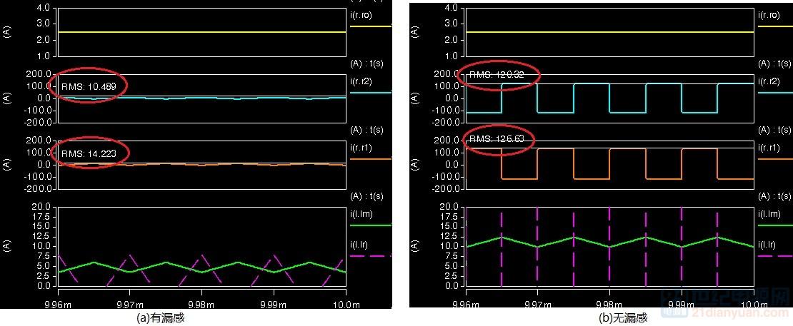 共模电感不对称波形.jpg