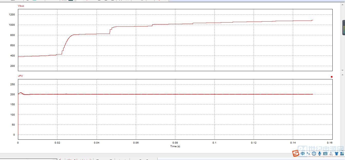 光伏输出电压和直流母线电压