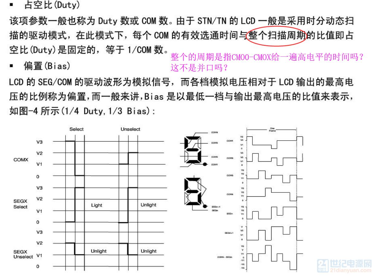 LCD整个扫描周期如何理解?.png