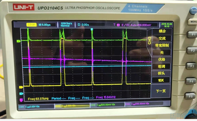 AC450V输入展开后的波形