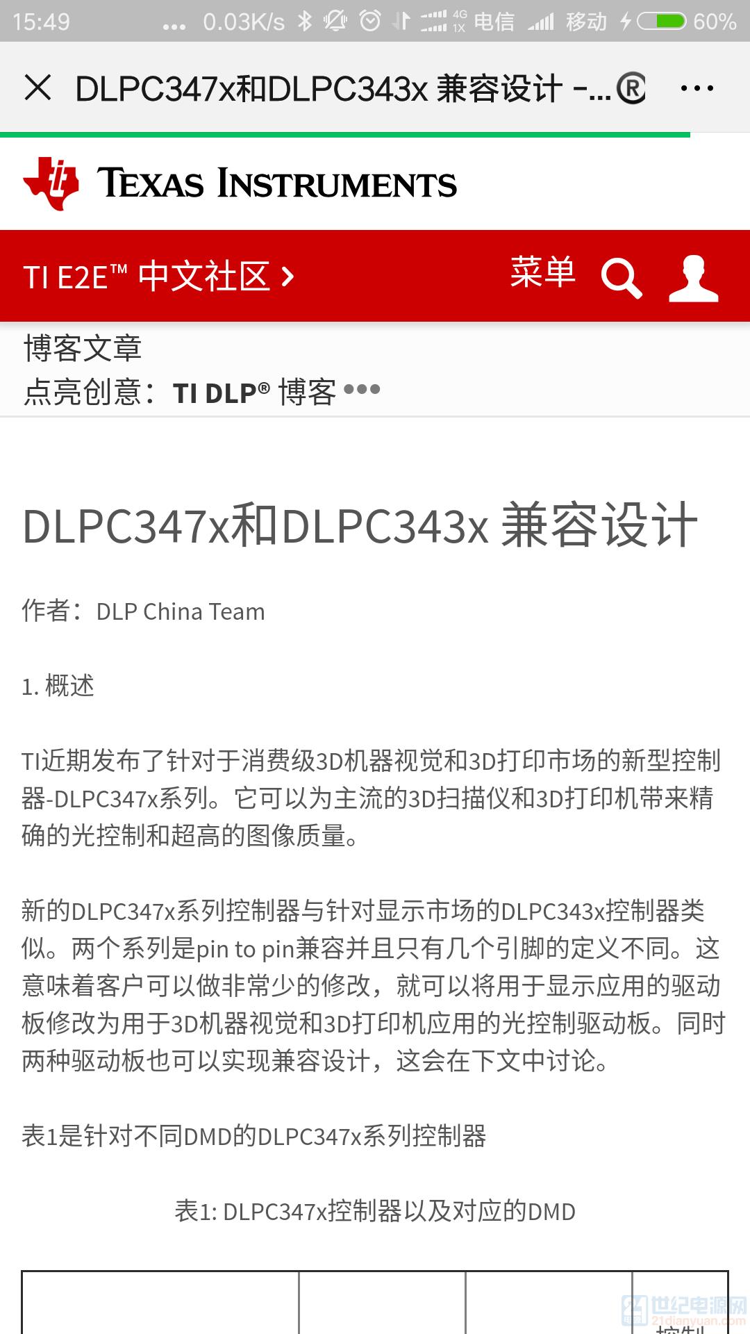 Screenshot_2019-10-09-15-49-04-480_com.tencent.mm.png