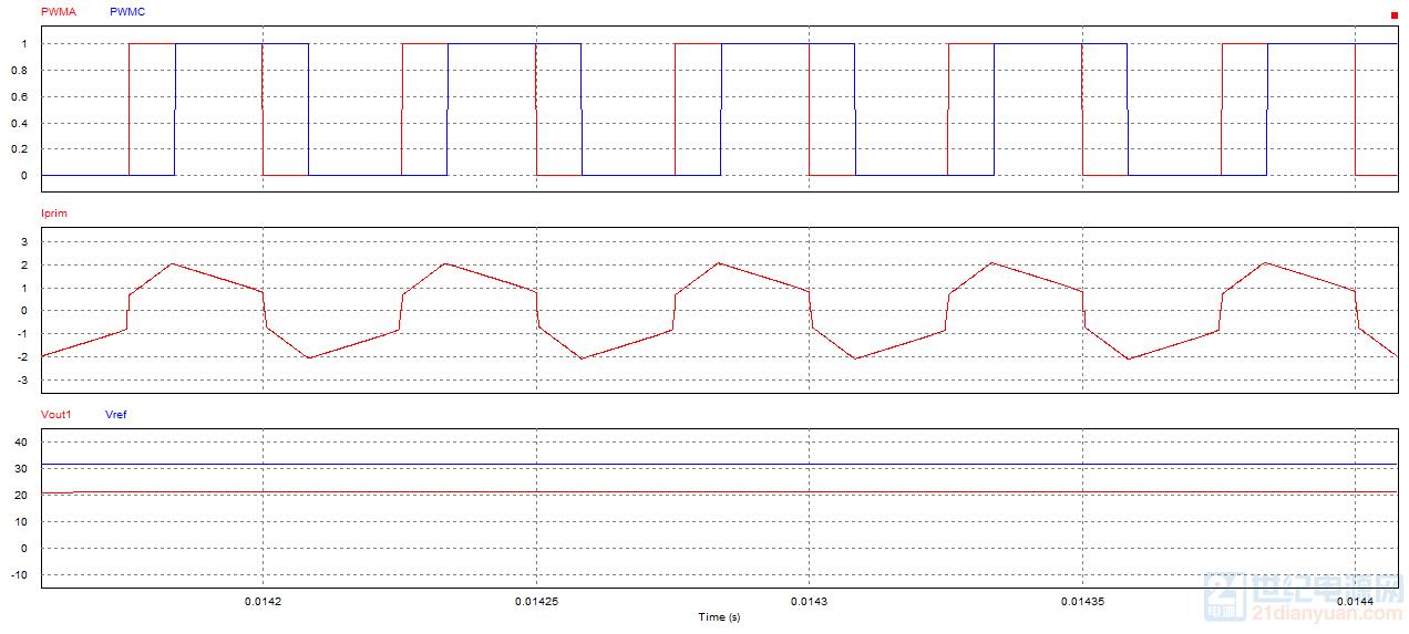 PWM和原边电流波形