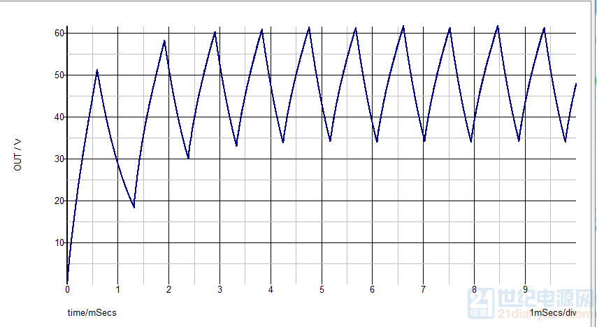 输出电压波形.png