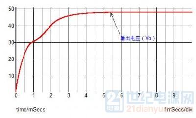 正确输出电压.jpg