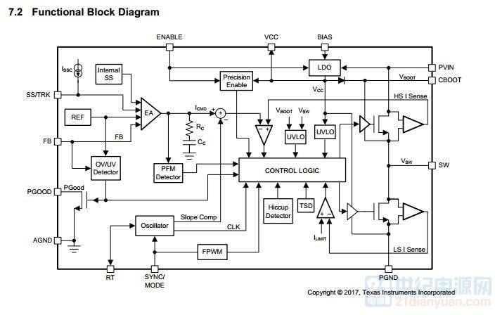 LM73606内部功能框图.jpg