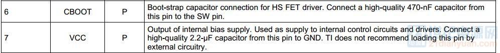 VCC和CBOOT引脚定义.jpg