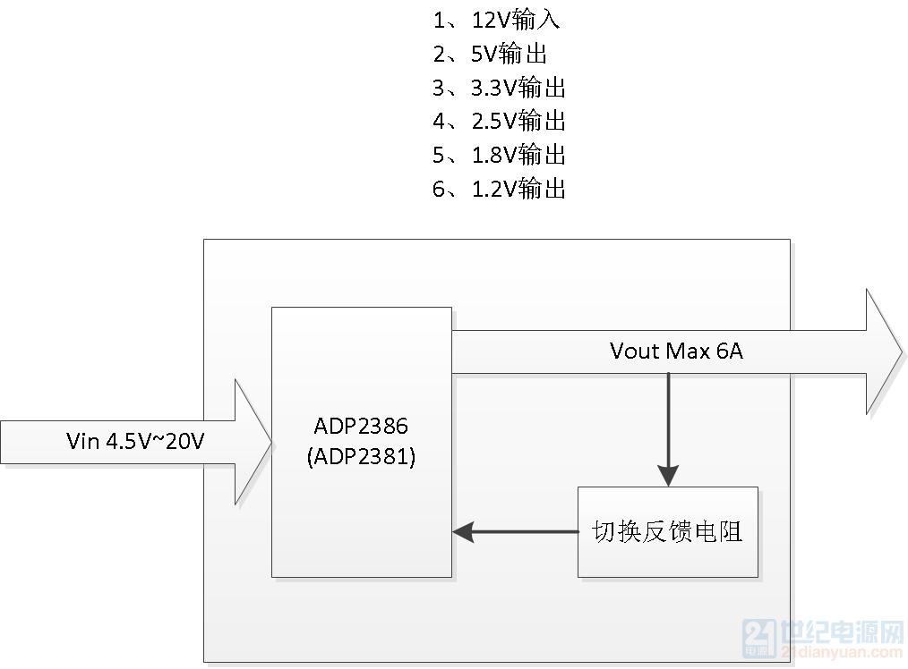 方案架构图.png
