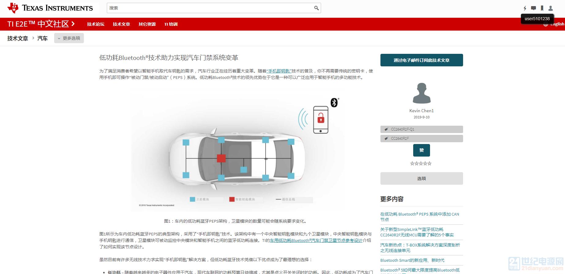 汽车技术领域.png
