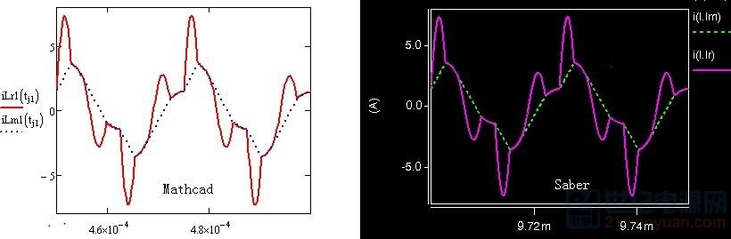 高增益峰值电流.jpg