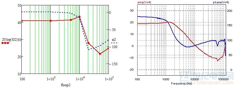 扫频bode图对比.jpg