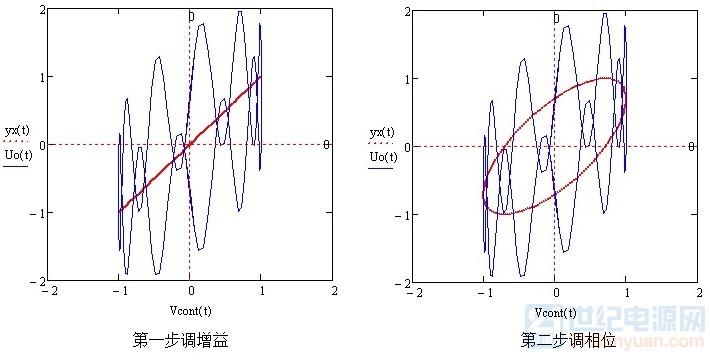 低于开关频率调节方法.jpg