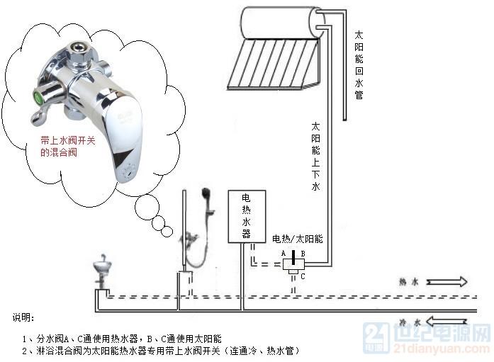 太阳能与电热水器混合连接.jpg